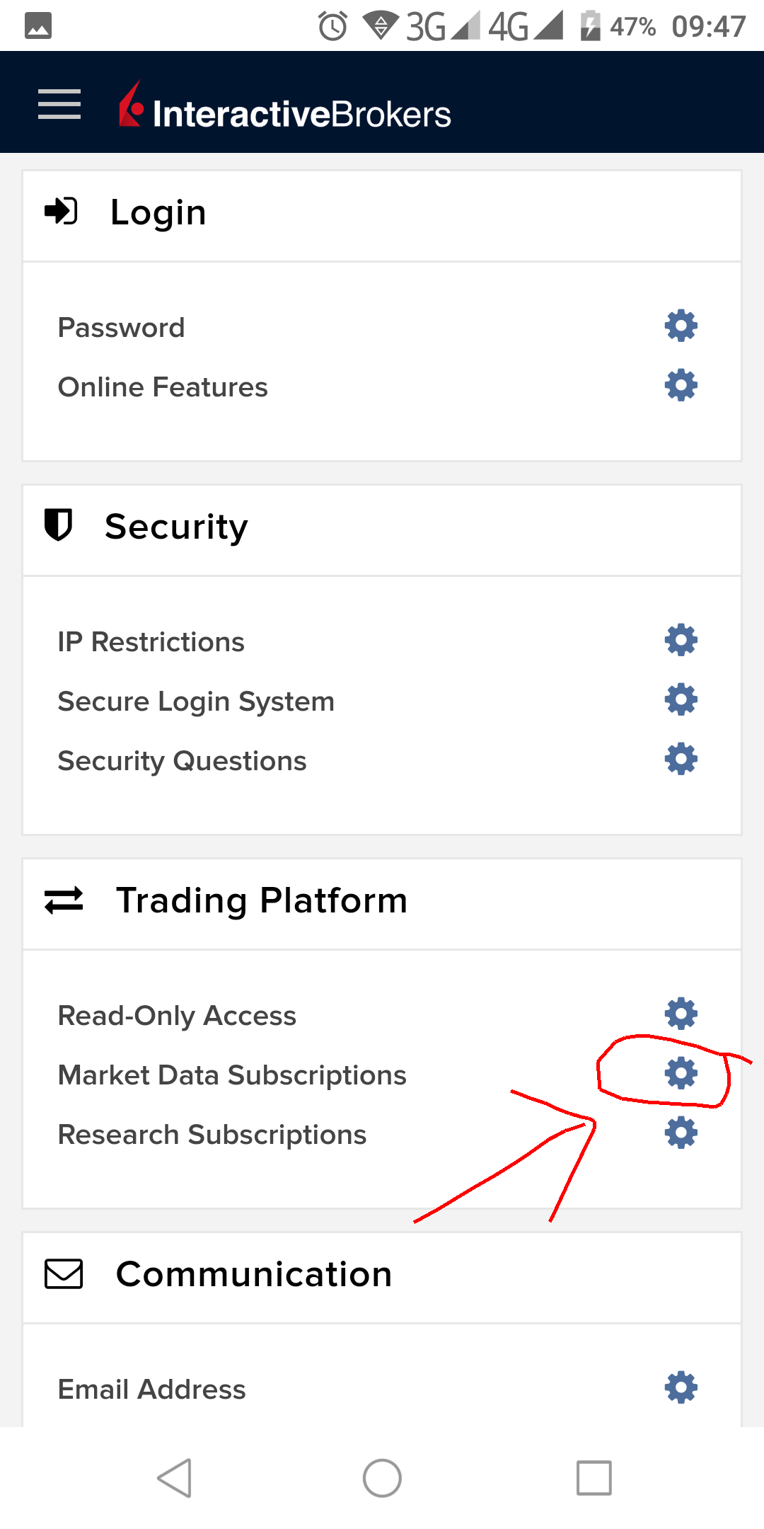 market data subscription