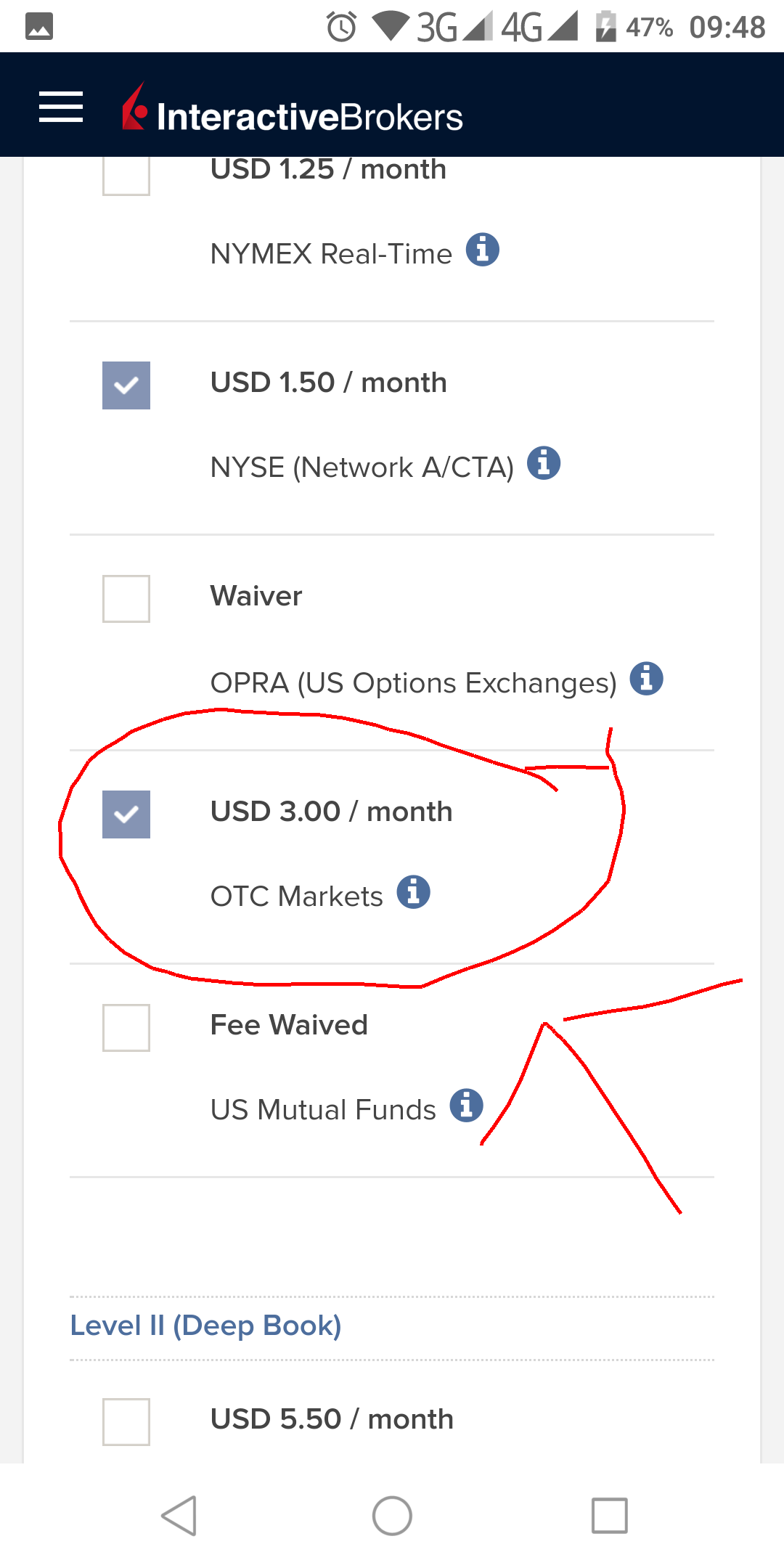 otc markets data subscription