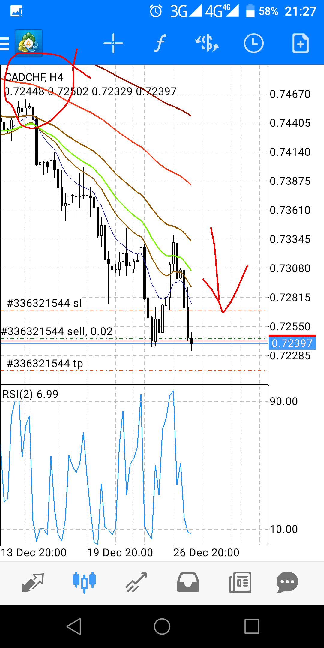 cadchf open posisi